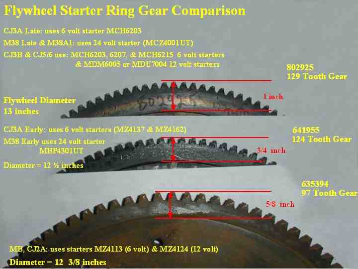 honda gx270 wiring diagram  honda  free engine image for